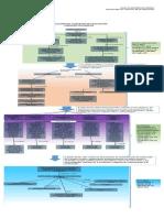 Mapa Conceptual Evolucion Concepto Evaluacion