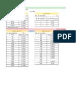 Datos práctica1 Reactores