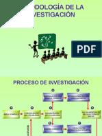 1.-Metodologia de la investigación.pptx