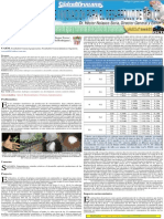 PCTI 121 Poliacrilato Uso Eficiente de Agua y Nutrientes