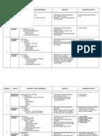 Rancangan Tahunan Pjpk Tingkatan 4