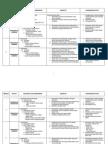 Rancangan Tahunan Pjpk Tingkatan 5