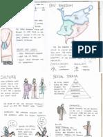 Culture and Civilizations Journal 2