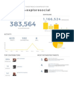Twitter analysis of the second #exploresocial Twitter chat