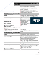 Full Process Report 1