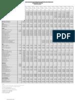 Serie Precios Vehículos de Producción Nacional 2001 a Diciembre 2014
