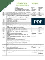 art exam year 13 a level checklist spe 2015