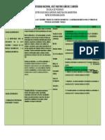 maestria MATRIZ DE opercionalizacion.docx