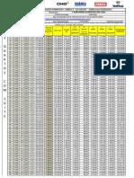 Tabela Do Pampulha t2 54 - Lançamento(1)