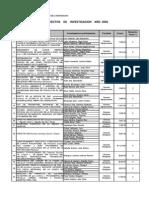 Proyectos de Investigacion Segun Departamento Academico 2006