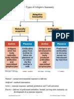 acquired immunity.pdf