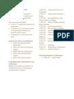 Civil Degree Requirements