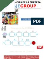 Modela Canvas de La Empresa Caso Ajegroup