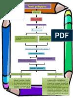 teoria  pedagogica