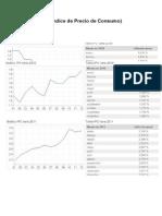 Italia un análisis macroeconomico