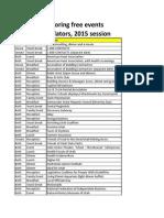 Groups sponsoring free events for Utah legislators, 2015 session