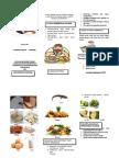 Leaflet Nutrisi Post Operasi Ortopedi Diit TKTP NERS UMS