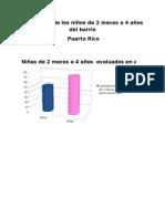 graficos de salud y comunidad I.docx