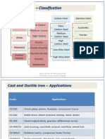 Materials & Applications-KSR