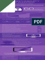 Wizzard Technical Design - WordPress Security 2015 Infographic
