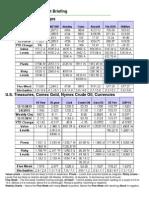 Suttmeier Weekly Market Briefing