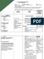 Plan de Estudios English 2012 CEA Preescolar