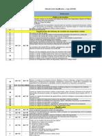 Formato de Auditoria Ley 29783