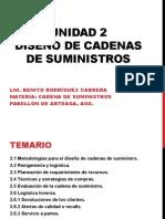 UNIDAD 2.pptx