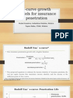 Determinants of insurance demand