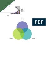Data for Piles