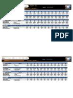 Plantilla Excel1 - Balanced Scorecard