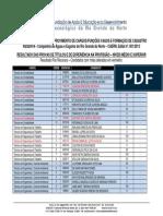 01. RESULT_TIT_EXP-NMEDSUP - POS_REC.pdf