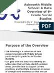 ashworth data overview