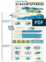 blackberry_productivity_infographic_global.pdf