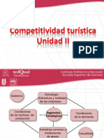 Competitividad Tuismo
