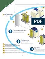 Gas Assist Diagram