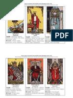 image regarding Free Printable Tarot Card Deck named Totally free Printable Tarot Card Meanings Flashcards Term Dynamo