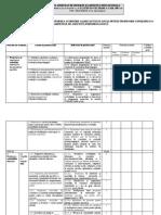 Fisa evaluare cabinete.pdf