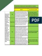 Modelo Weissneriano de Mercadotenia Inmobiliaria (1)