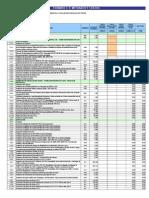 Copia de costo instalación unitario.xls