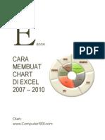 eBook Cara Membuat Chart Di Excel 2007 Dan 2010 - Computer 1001