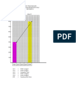 62251324 Contoh Format Graf Prestasi Diri Murid