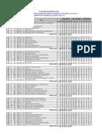 01 - Plan de Estudios 2015 Administración
