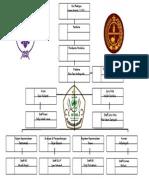 Struktur Organisasi pramuka.docx