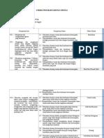 FORMAT PROGRAM TAHUNAN pjok.docx