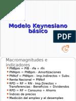 El Modelo Basico de Keynes