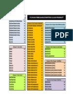 Capaian Pembelajaran Prodi LO - Jan 2014.pdf