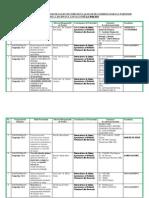 1_ Propuneri_de_proiecte_USAMVB_2013.pdf