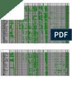 Rockwell Software Support Matrix