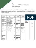 Plan de clase S7-C1